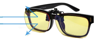 Cyxus Blue Light Filter Clip On Computer Glasses Review